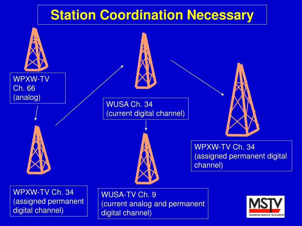 Station Coordination Necessary