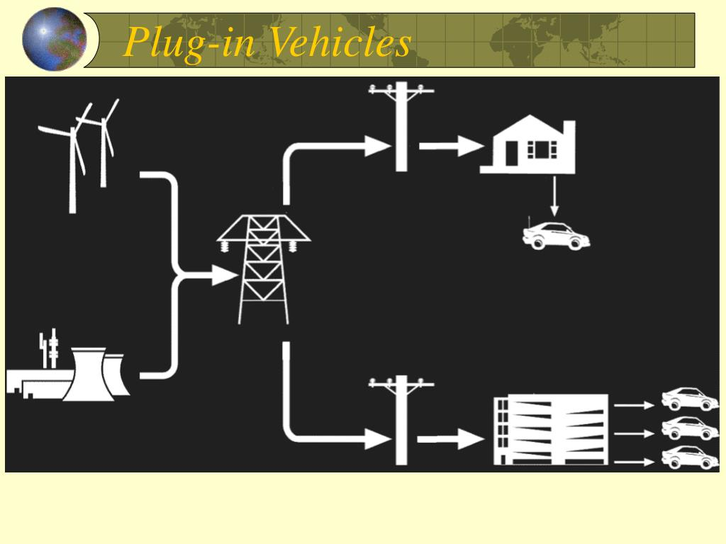 Plug-in Vehicles