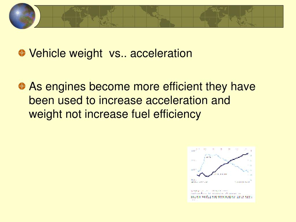 Vehicle weight  vs.. acceleration