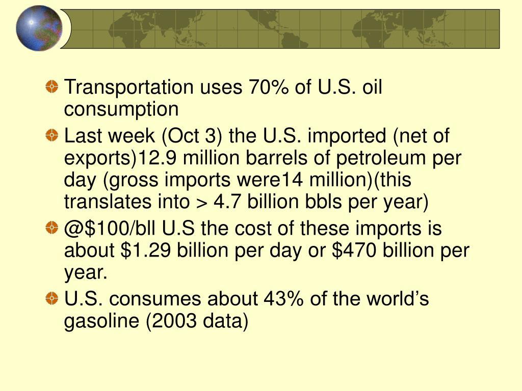 Transportation uses 70% of U.S. oil consumption
