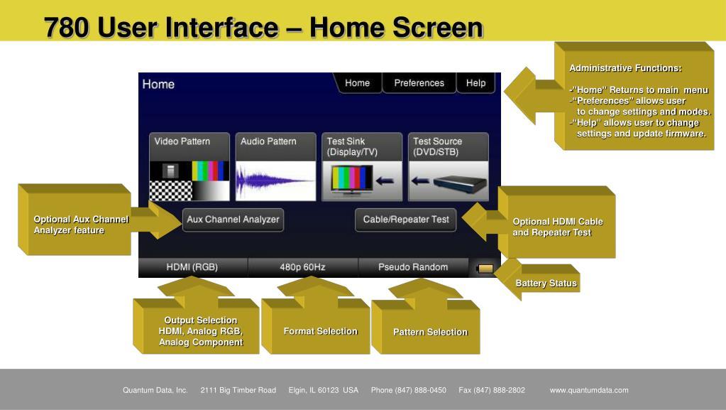 780 User Interface – Home Screen