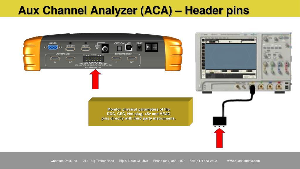 Aux Channel Analyzer (ACA) – Header pins