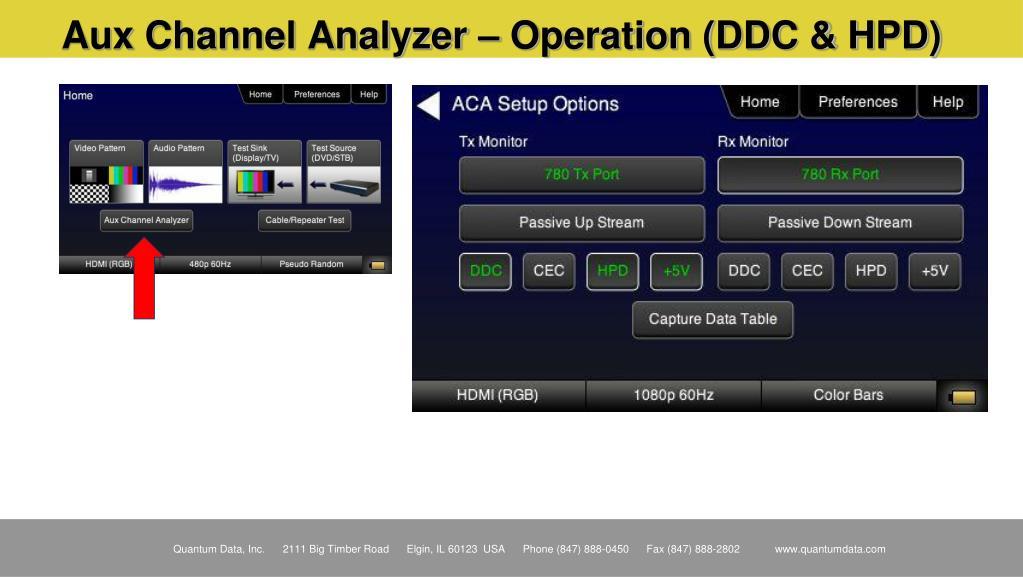 Aux Channel Analyzer – Operation (DDC & HPD)