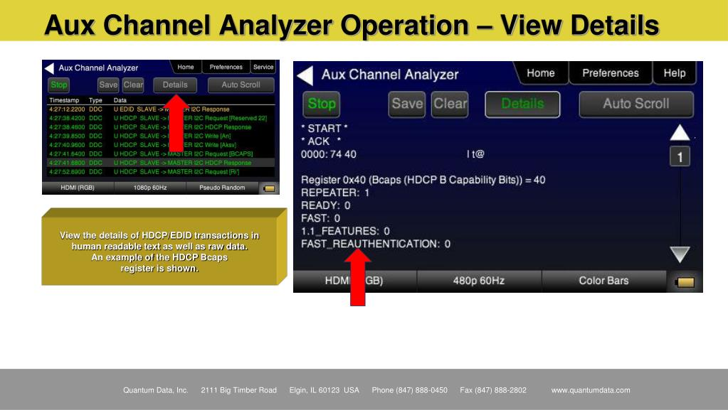 Aux Channel Analyzer Operation – View Details