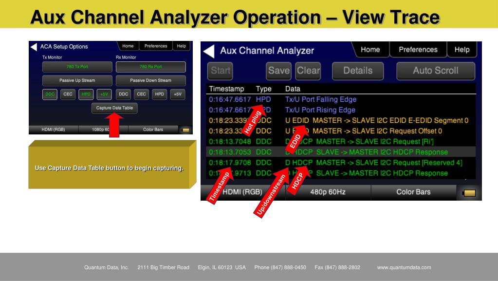 Aux Channel Analyzer Operation – View Trace