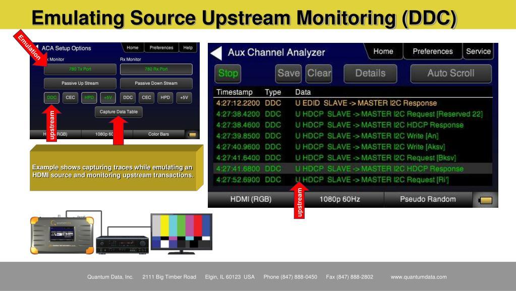 Emulating Source Upstream Monitoring (DDC)