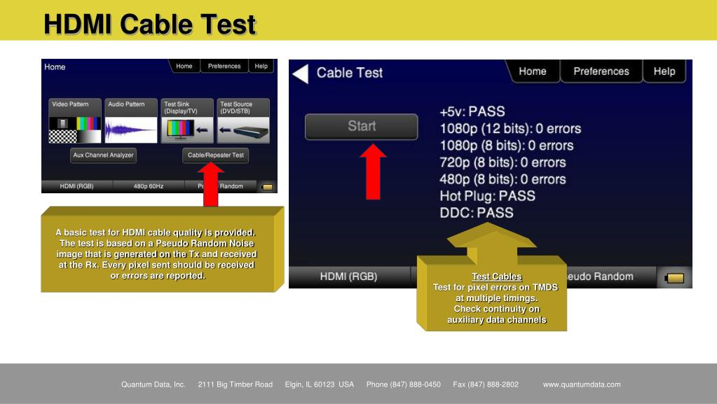 HDMI Cable Test
