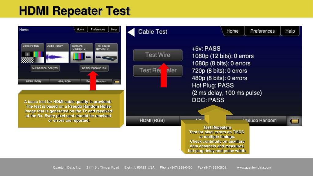 HDMI Repeater Test
