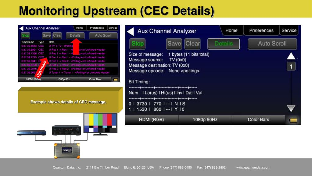 Monitoring Upstream (CEC Details)