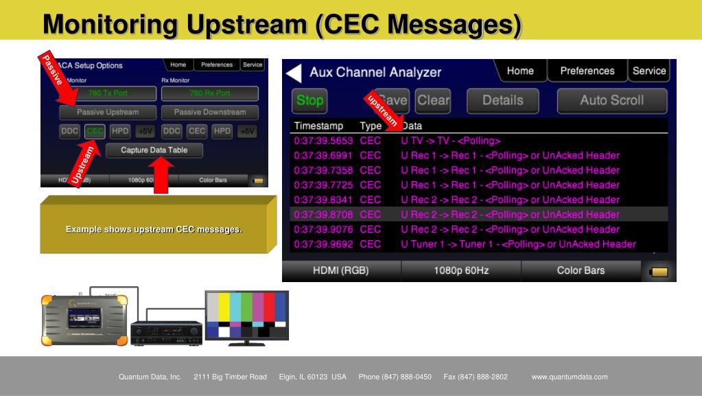 Monitoring Upstream (CEC Messages)