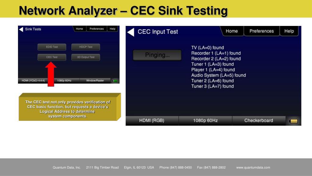 Network Analyzer – CEC Sink Testing