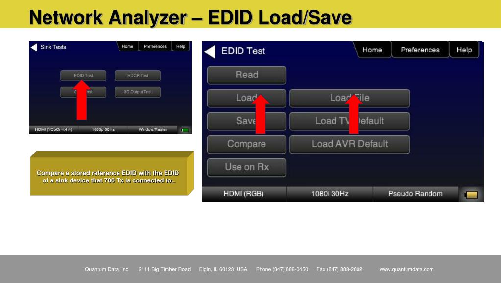 Network Analyzer – EDID