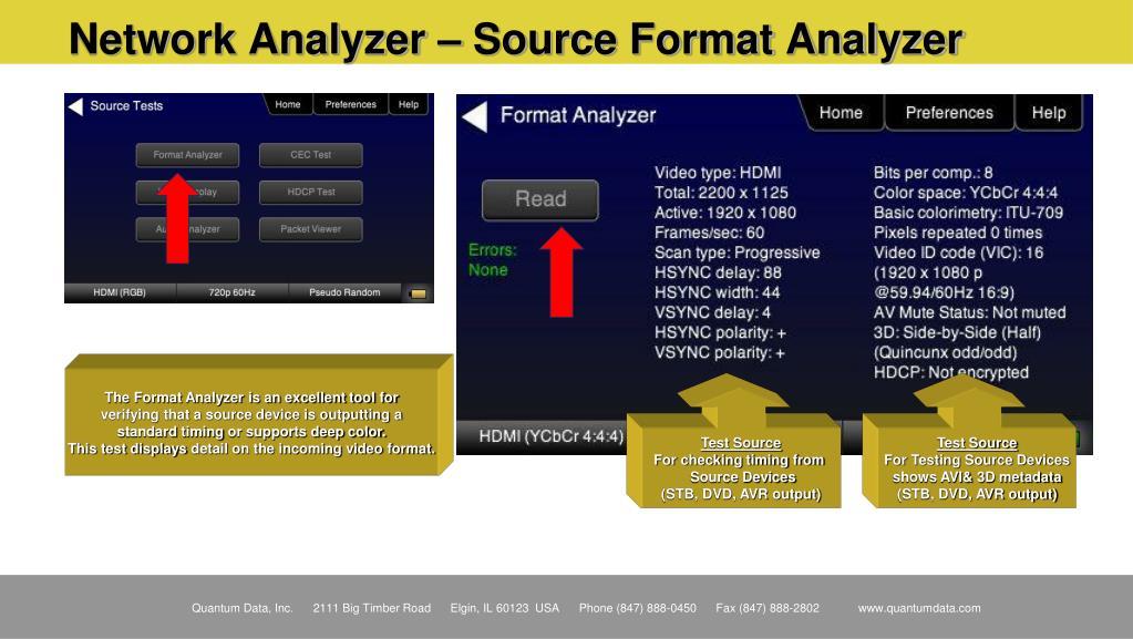 Network Analyzer – Source Format Analyzer