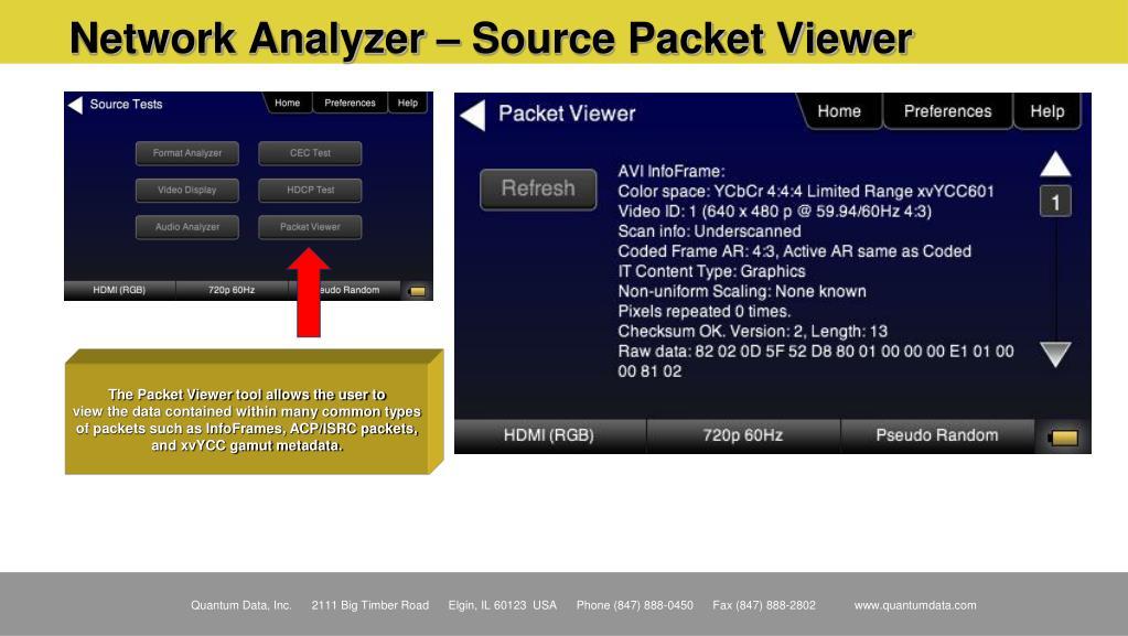 Network Analyzer –