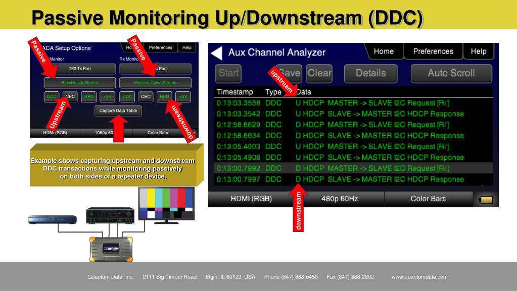Passive Monitoring Up/Downstream (DDC)