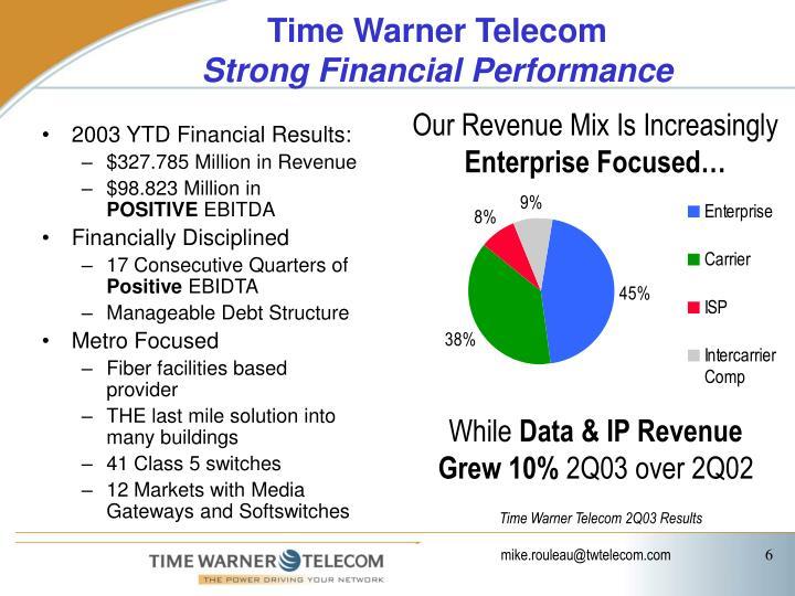 Time Warner Telecom