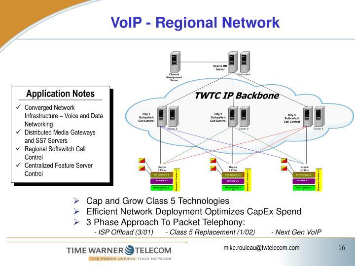 VoIP - Regional Network