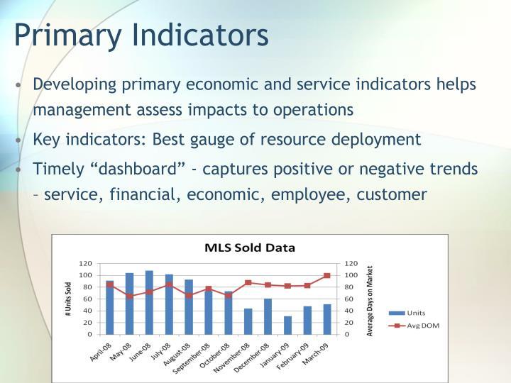 Primary Indicators