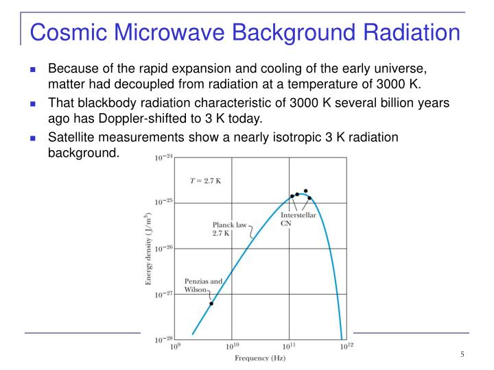 Cosmic Microwave Background Radiation