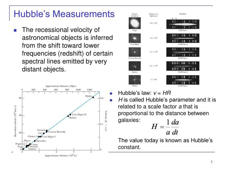 Hubble's Measurements