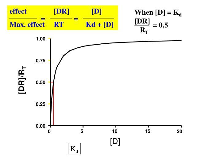 effect[DR]            [D]