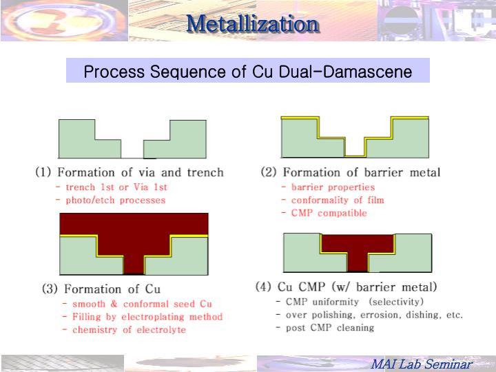 Metallization