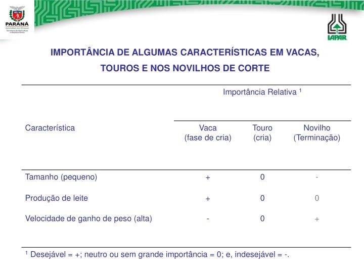 IMPORTÂNCIA DE ALGUMAS CARACTERÍSTICAS EM VACAS,    TOUROS E NOS NOVILHOS DE CORTE