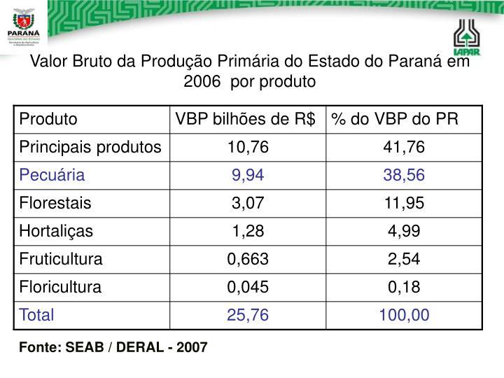 Valor Bruto da Produção Primária do Estado do Paraná em 2006