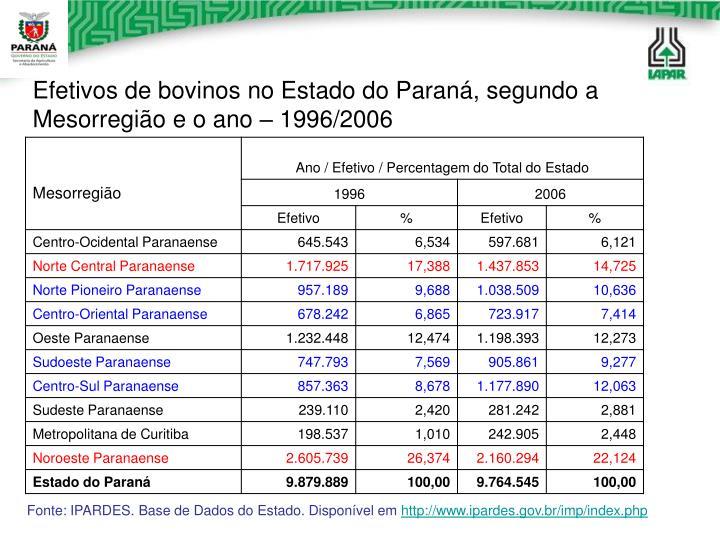 Efetivos de bovinos no Estado do Paraná,