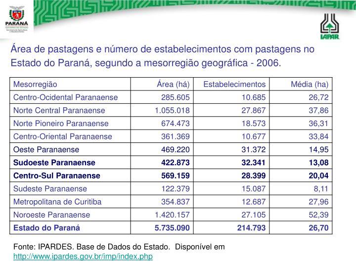 Área de pastagens e número de estabelecimentos com pastagens no Estado do Paraná, segundo a mesorregião geográfica - 2006.