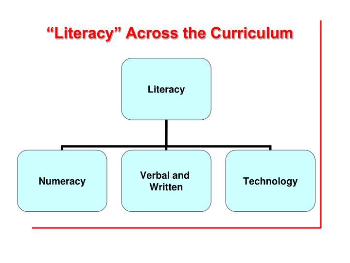 """Literacy"" Across the Curriculum"