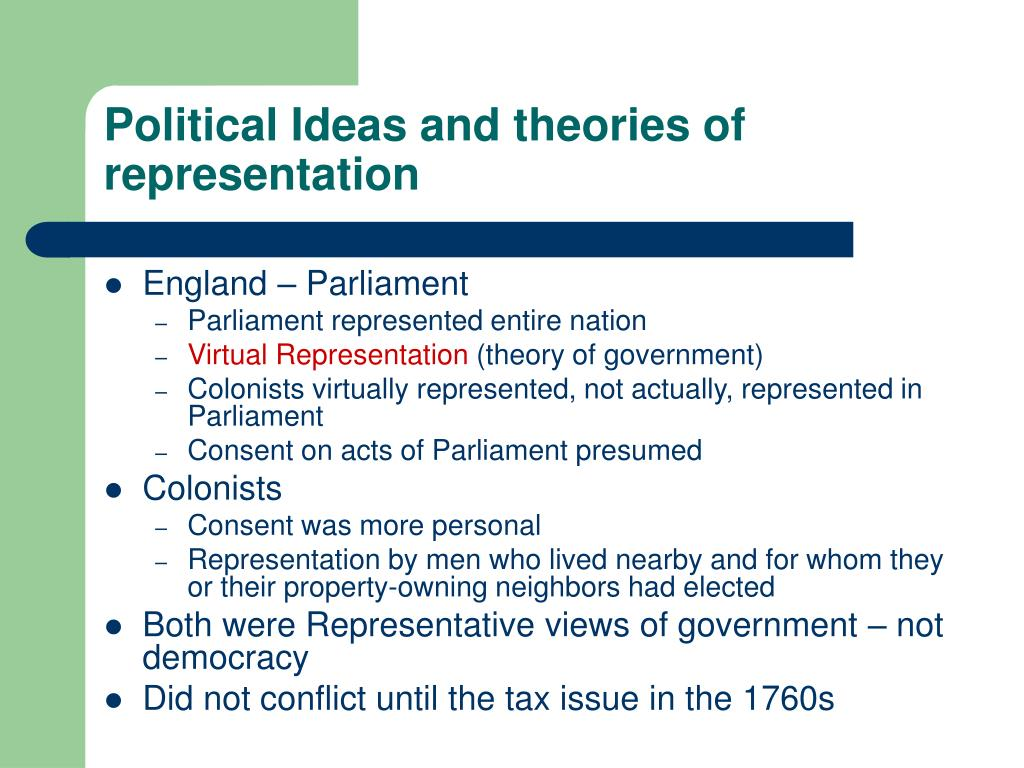 Political Ideas and theories of representation