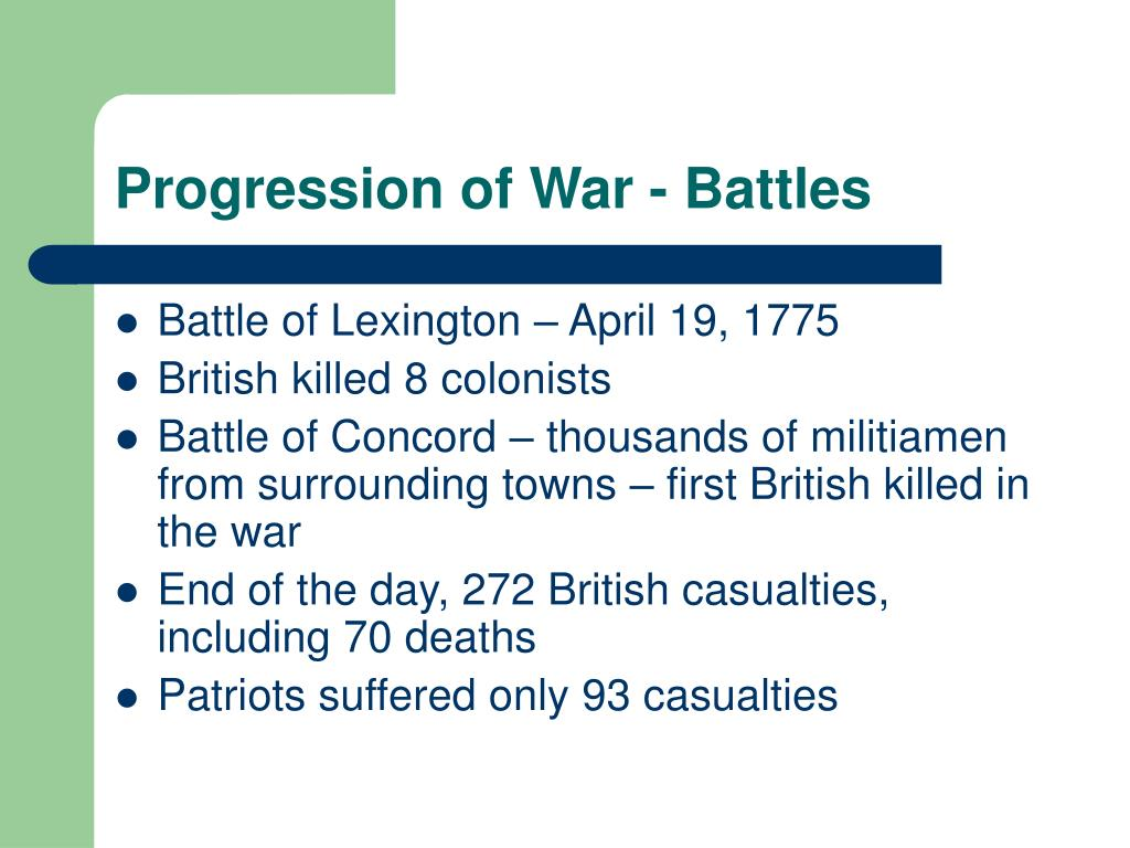 Progression of War - Battles