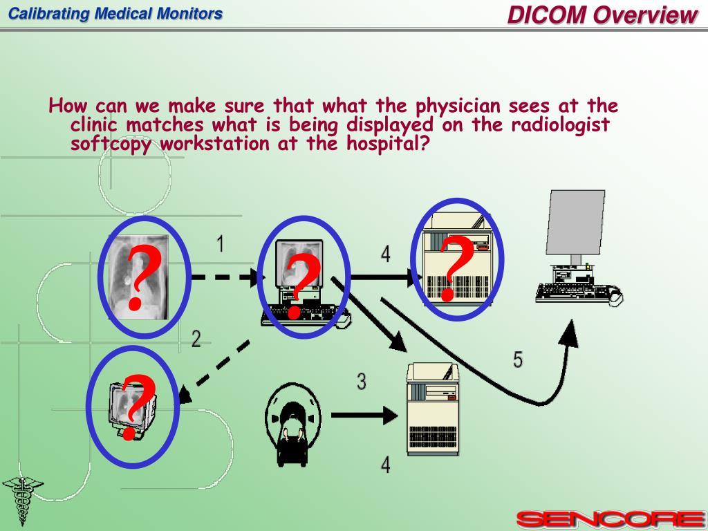 DICOM Overview