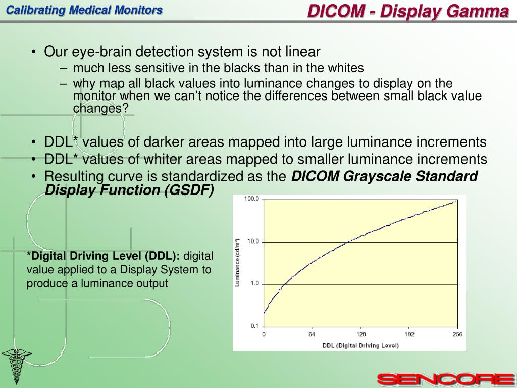 DICOM - Display Gamma