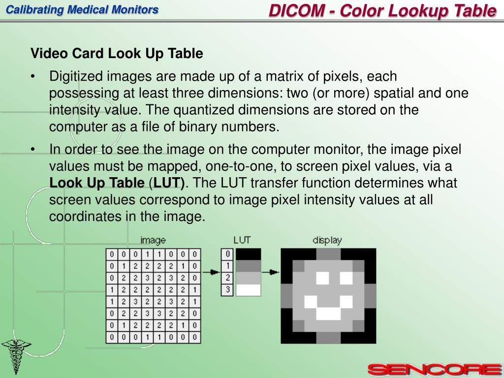 DICOM - Color Lookup Table
