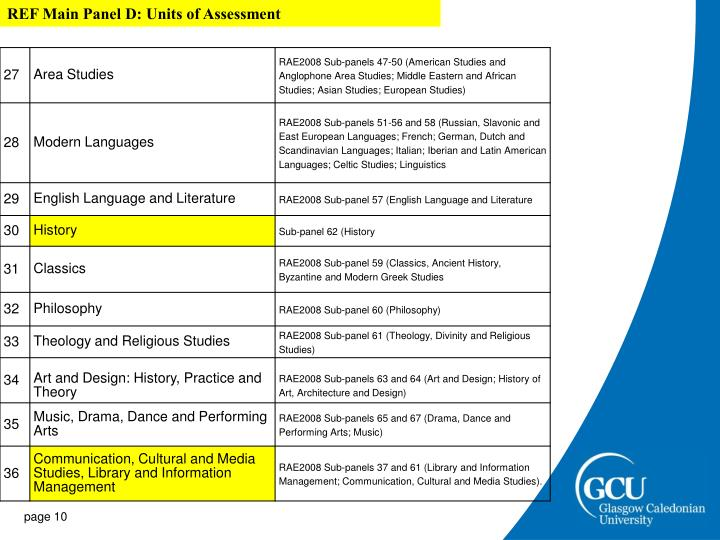 REF Main Panel D: Units of Assessment