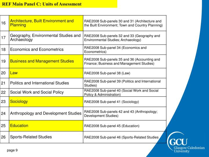 REF Main Panel C: Units of Assessment