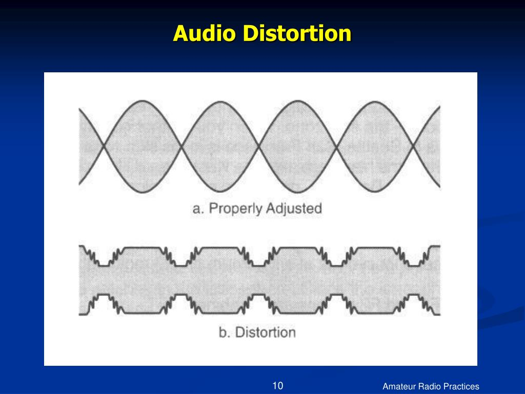 Audio Distortion