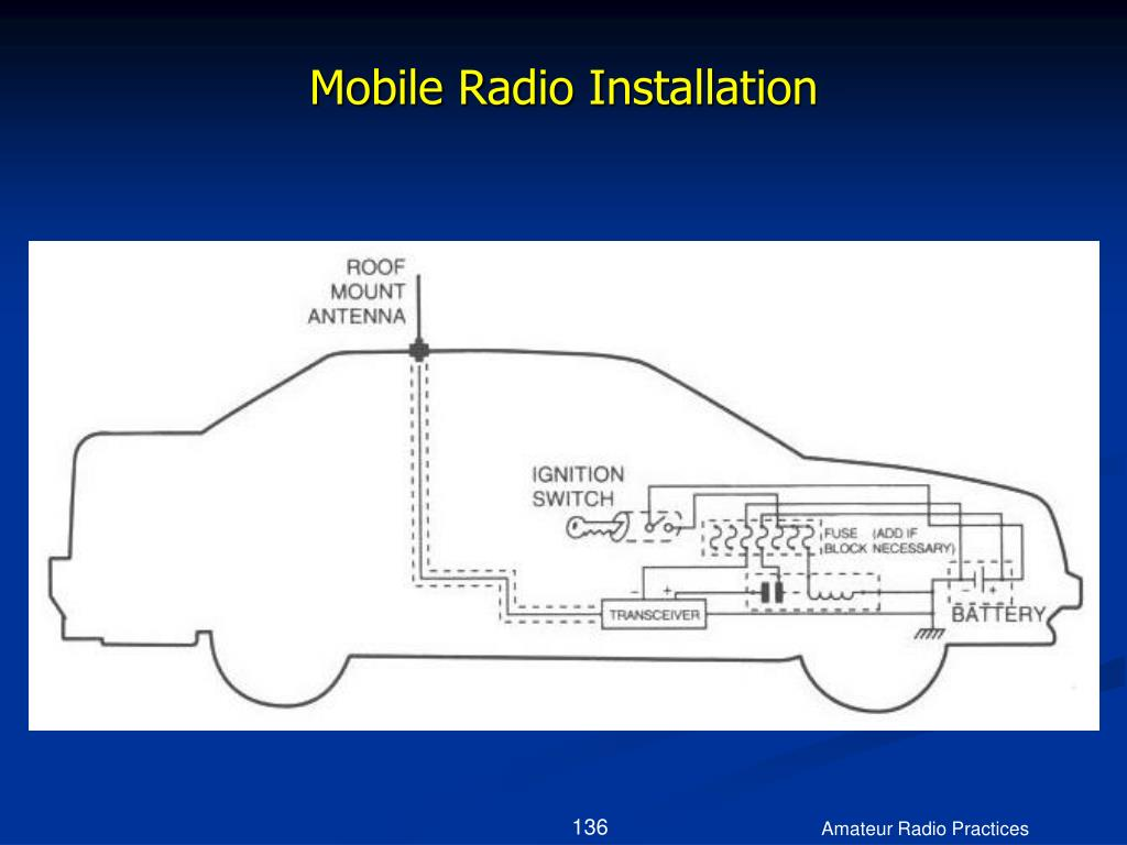 Mobile Radio Installation