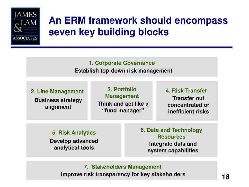 1. Corporate Governance