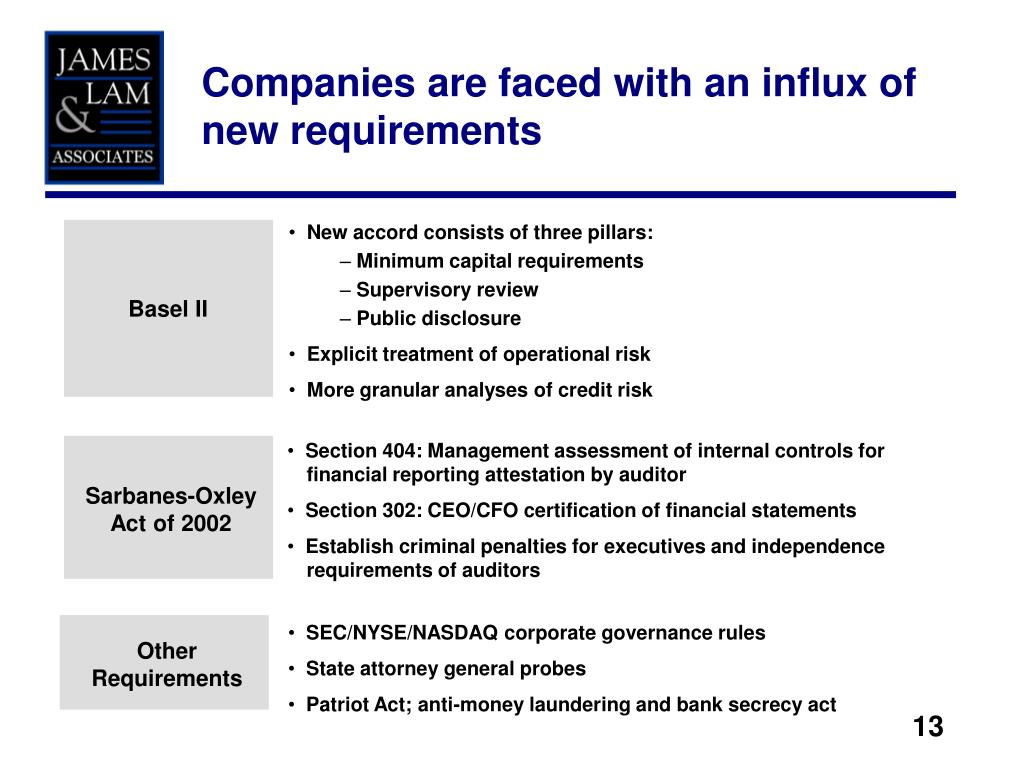 Companies are faced with an influx of new requirements
