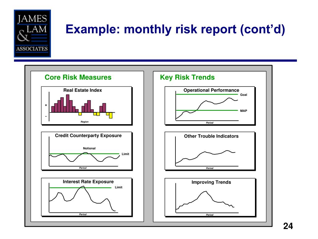 Example: monthly risk report (cont'd)