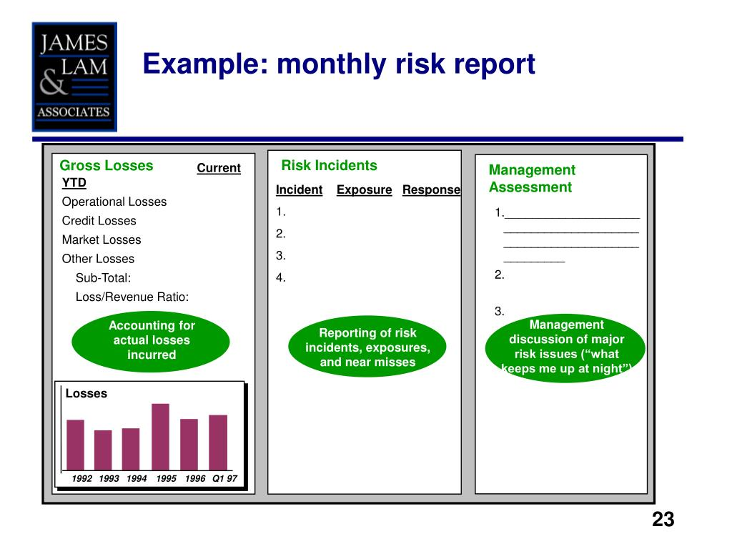 Example: monthly risk report