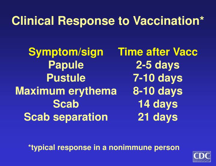 Clinical Response to Vaccination*