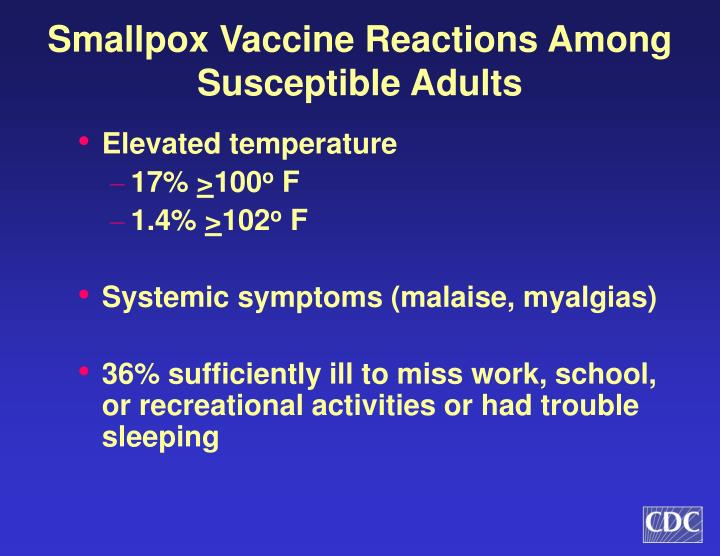 Smallpox Vaccine Reactions Among Susceptible Adults