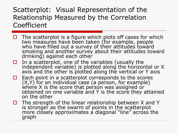 Scatterplot:  Visual Representation of the Relationship Measured by the Correlation Coefficient