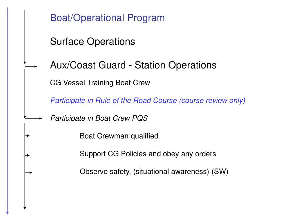 Boat/Operational Program