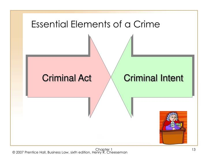 Essential Elements of a Crime