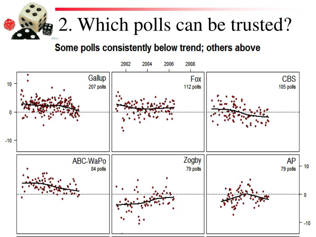 2. Which polls can be trusted?